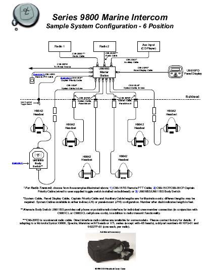 Schematy Systemu 9800 David Clark